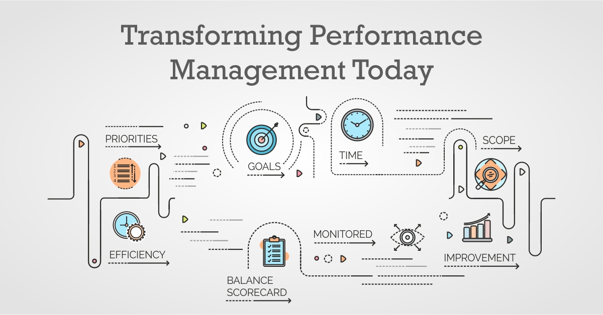Transforming Performance Management Today