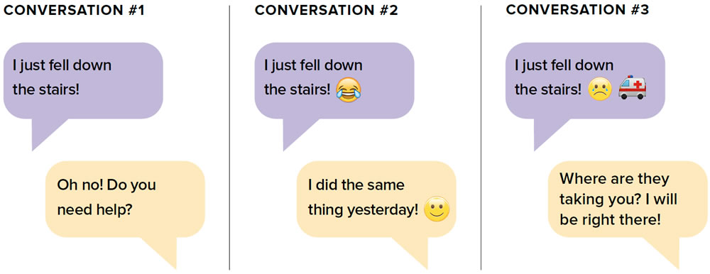 Emoji Communication
